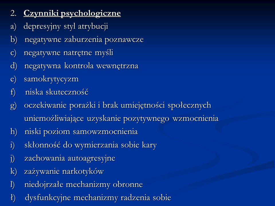 2. Czynniki psychologiczne a) depresyjny styl atrybucji b) negatywne zaburzenia poznawcze c) negatywne natrętne myśli d) negatywna kontrola wewnętrzna
