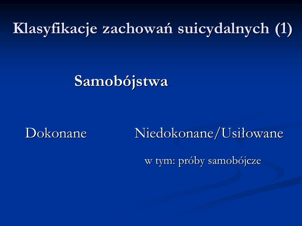 Klasyfikacje zachowań suicydalnych (1) Samobójstwa DokonaneNiedokonane/Usiłowane w tym: próby samobójcze w tym: próby samobójcze