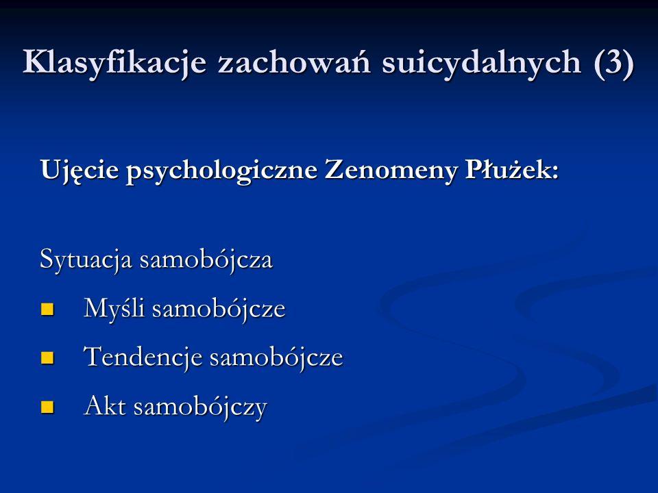 Klasyfikacje zachowań suicydalnych (3) Ujęcie psychologiczne Zenomeny Płużek: Sytuacja samobójcza Myśli samobójcze Myśli samobójcze Tendencje samobójcze Tendencje samobójcze Akt samobójczy Akt samobójczy