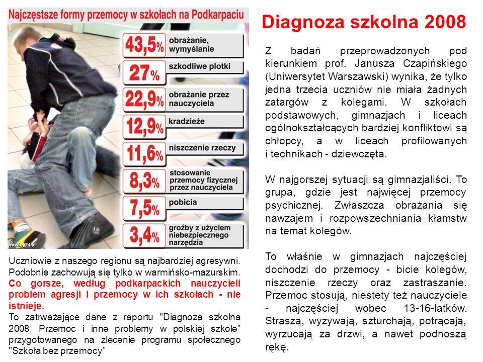 Uczniowie z naszego regionu są najbardziej agresywni. Podobnie zachowują się tylko w warmińsko-mazurskim. Co gorsze, według podkarpackich nauczycieli