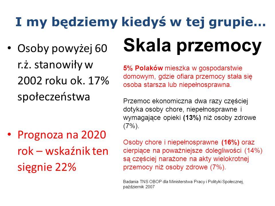 I my będziemy kiedyś w tej grupie… Osoby powyżej 60 r.ż. stanowiły w 2002 roku ok. 17% społeczeństwa Prognoza na 2020 rok – wskaźnik ten sięgnie 22% S