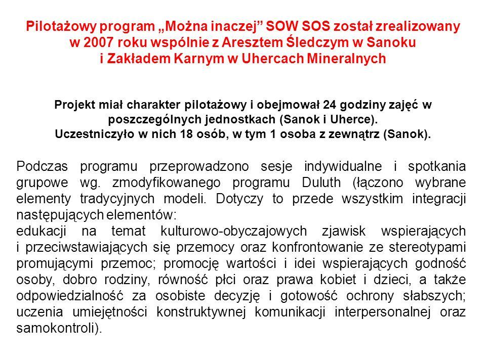 """Pilotażowy program """"Można inaczej SOW SOS został zrealizowany w 2007 roku wspólnie z Aresztem Śledczym w Sanoku i Zakładem Karnym w Uhercach Mineralnych Projekt miał charakter pilotażowy i obejmował 24 godziny zajęć w poszczególnych jednostkach (Sanok i Uherce)."""
