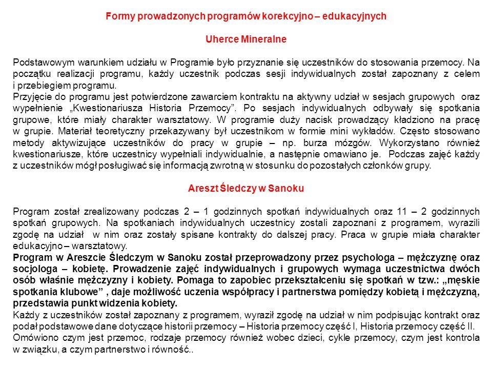 Formy prowadzonych programów korekcyjno – edukacyjnych Uherce Mineralne Podstawowym warunkiem udziału w Programie było przyznanie się uczestników do s