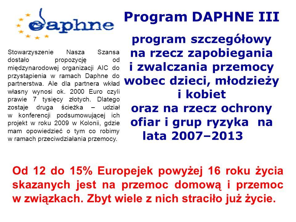 Program DAPHNE III program szczegółowy na rzecz zapobiegania i zwalczania przemocy wobec dzieci, młodzieży i kobiet oraz na rzecz ochrony ofiar i grup ryzyka na lata 2007–2013 Stowarzyszenie Nasza Szansa dostało propozycję od międzynarodowej organizacji AIC do przystąpienia w ramach Daphne do partnerstwa.