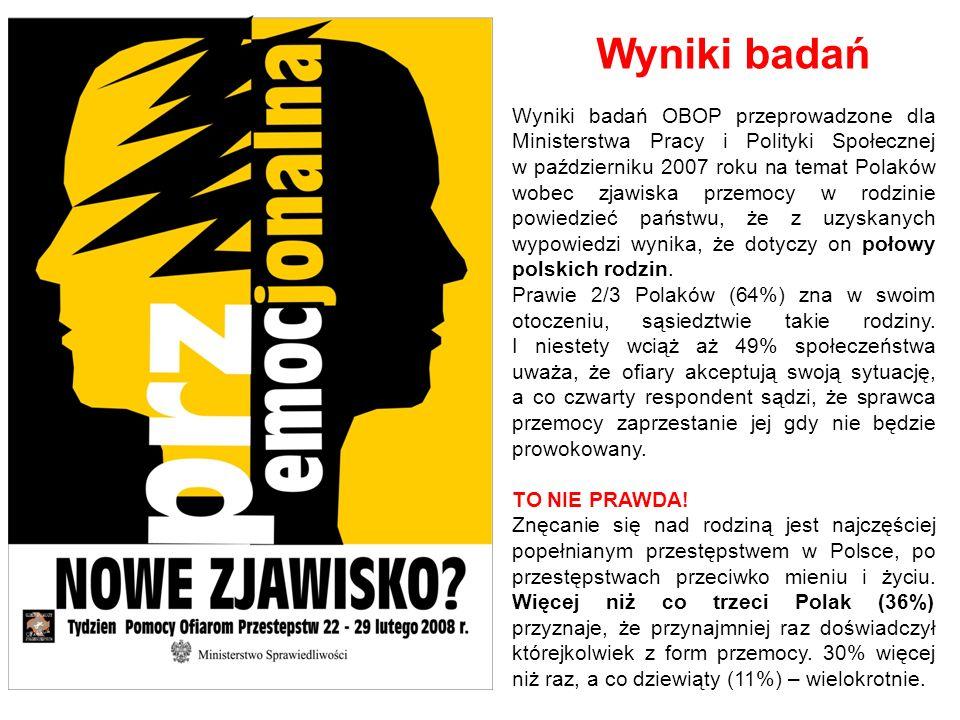 Wyniki badań OBOP przeprowadzone dla Ministerstwa Pracy i Polityki Społecznej w październiku 2007 roku na temat Polaków wobec zjawiska przemocy w rodzinie powiedzieć państwu, że z uzyskanych wypowiedzi wynika, że dotyczy on połowy polskich rodzin.