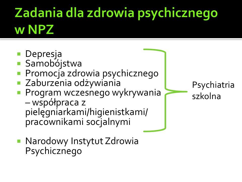  Depresja  Samobójstwa  Promocja zdrowia psychicznego  Zaburzenia odżywiania  Program wczesnego wykrywania – współpraca z pielęgniarkami/higienistkami/ pracownikami socjalnymi  Narodowy Instytut Zdrowia Psychicznego Psychiatria szkolna