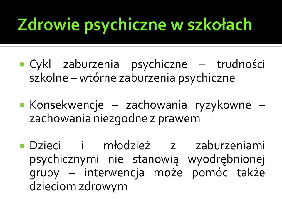  Cykl zaburzenia psychiczne – trudności szkolne – wtórne zaburzenia psychiczne  Konsekwencje – zachowania ryzykowne – zachowania niezgodne z prawem