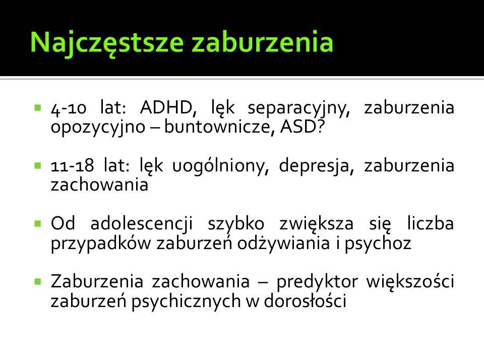  4-10 lat: ADHD, lęk separacyjny, zaburzenia opozycyjno – buntownicze, ASD?  11-18 lat: lęk uogólniony, depresja, zaburzenia zachowania  Od adolesc