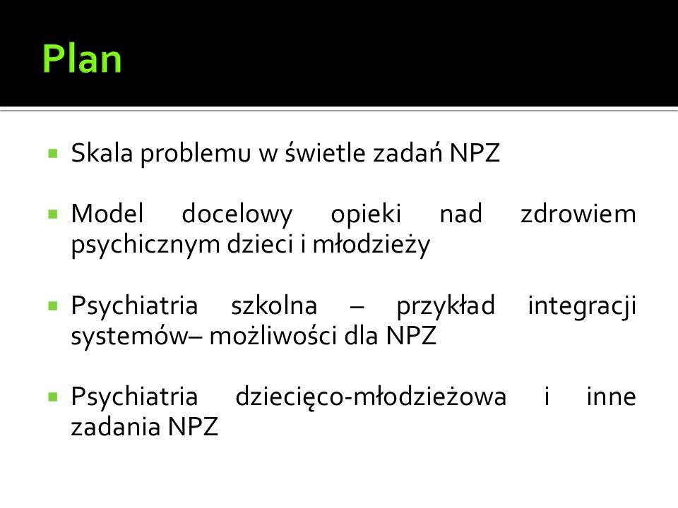  Skala problemu w świetle zadań NPZ  Model docelowy opieki nad zdrowiem psychicznym dzieci i młodzieży  Psychiatria szkolna – przykład integracji s