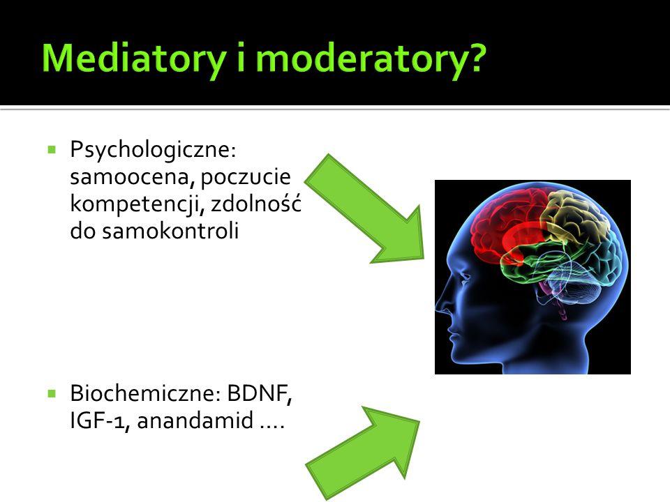  Psychologiczne: samoocena, poczucie kompetencji, zdolność do samokontroli  Biochemiczne: BDNF, IGF-1, anandamid ….