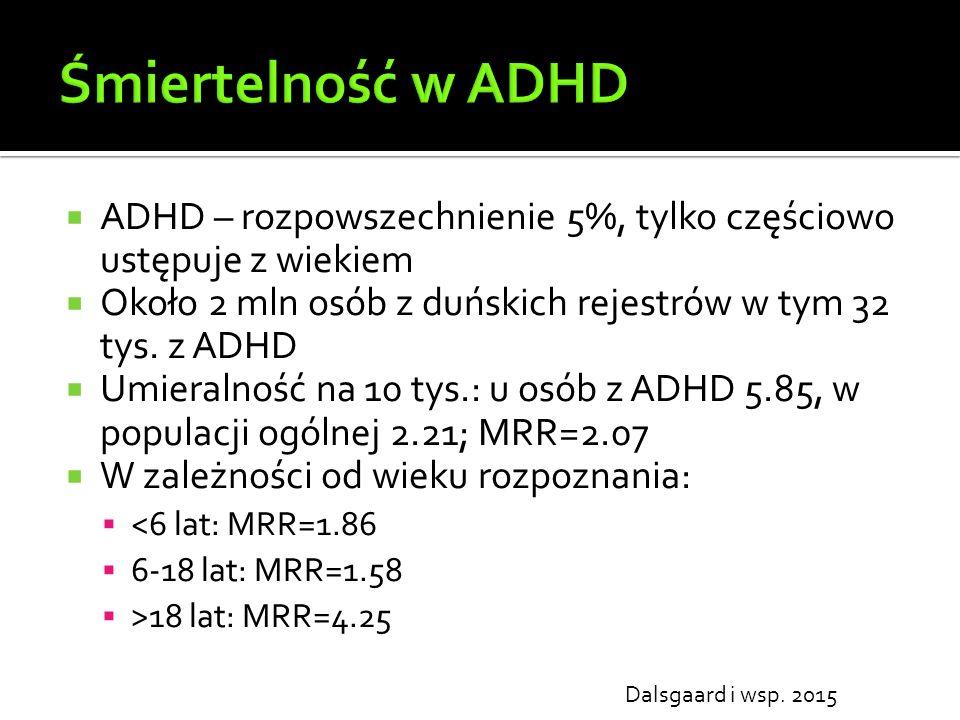  ADHD – rozpowszechnienie 5%, tylko częściowo ustępuje z wiekiem  Około 2 mln osób z duńskich rejestrów w tym 32 tys. z ADHD  Umieralność na 10 tys