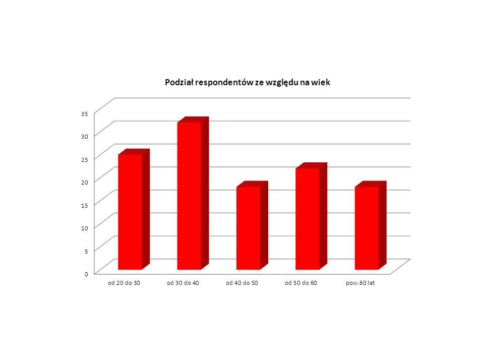 Przykładowe działania w szkołach w obszarze przeciwdziałania przemocy i agresji