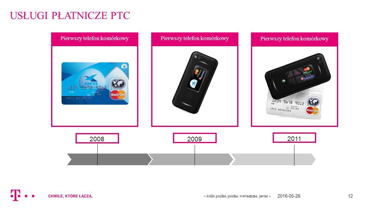 2016-05-28 – ściśle poufne, poufne, wewnętrzne, jawne – 12 USŁUGI PŁATNICZE PTC Pierwszy telefon komórkowy 2008 2011 2009 Pierwszy telefon komórkowy
