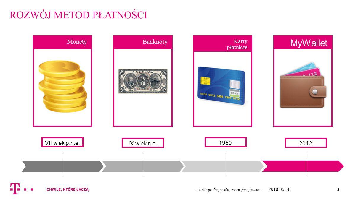 2016-05-28 – ściśle poufne, poufne, wewnętrzne, jawne –3 ROZWÓJ METOD PŁATNOŚCI Karty płatnicze BanknotyMonety MyWallet VII wiek p.n.e.