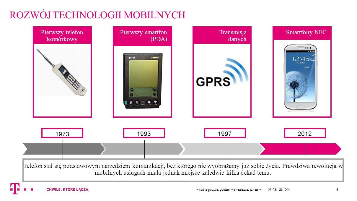 2016-05-28 – ściśle poufne, poufne, wewnętrzne, jawne – 4 ROZWÓJ TECHNOLOGII MOBILNYCH Transmisja danych Pierwszy smartfon (PDA) Pierwszy telefon komórkowy Smartfony NFC 1973 201219971993 Telefon stał się podstawowym narzędziem komunikacji, bez którego nie wyobrażamy już sobie życia.