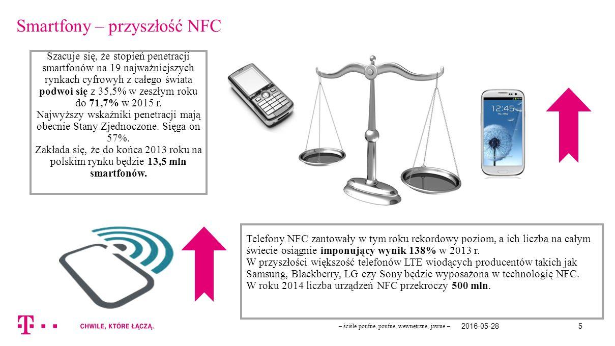 2016-05-28 – ściśle poufne, poufne, wewnętrzne, jawne – 16 JAK KORZYSTAĆ Z USŁUGI MYWALLET Płatność Aktywacja Polska jest liderem na tle Europy jeśli chodzi o liczbę terminali POS obsługujących płatności bezstykowe.