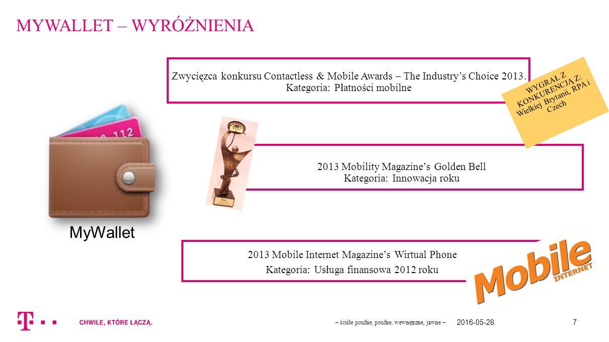 2016-05-28 – ściśle poufne, poufne, wewnętrzne, jawne – 7 MYWALLET – WYRÓŻNIENIA MyWallet Zwycięzca konkursu Contactless & Mobile Awards – The Industry's Choice 2013.