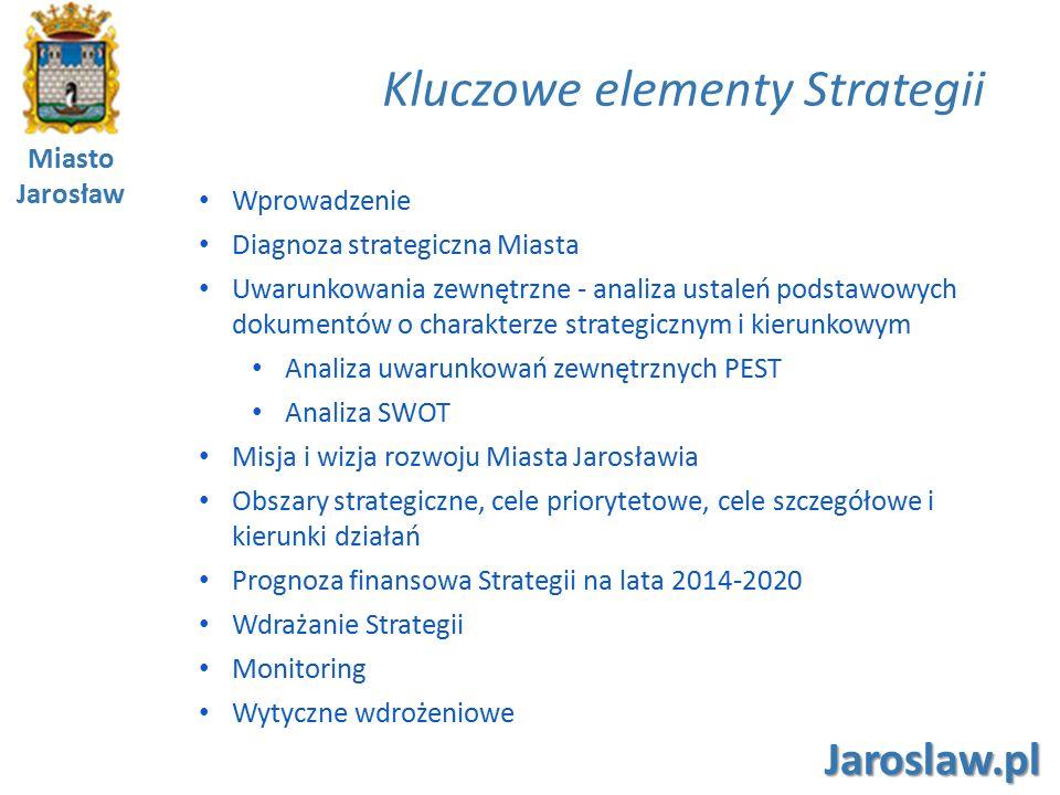 Miasto Jarosław Jaroslaw.pl Zakres diagnozy strategicznej 1.1 Ogólna charakterystyka Miasta 1.2 Położenie geograficzne i podział administracyjny 1.3 Sfera społeczna 1.4 Infrastruktura usług publicznych 1.5 Sfera gospodarcza 1.5.1 Sektor przedsiębiorstw 1.5.2 Otoczenie biznesu 1.6 Rolnictwo i leśnictwo 1.7 Współpraca terytorialna 1.8 Sfera przyrody i ochrony środowiska 1.9 Strefa kulturowa – ochrona dziedzictwa kulturowego 1.10 Infrastruktura techniczna 1.10.1 Sieć transportowa 1.10.2 Infrastruktura komunalna