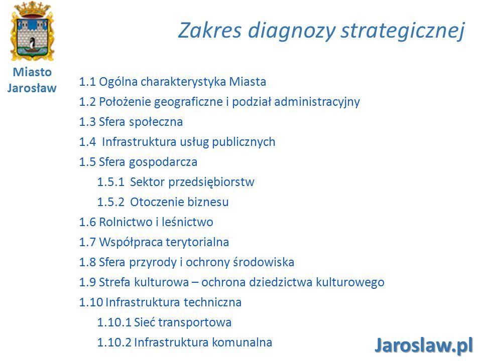 Miasto Jarosław Jaroslaw.pl Cele priorytetowe i szczegółowe Kierunki działania Cele szczegółowe Obszar strategiczny 5: ŚRODOWISKO, PRZESTRZEŃ I ESTETYKA MIASTA Cel priorytetowy (E): Atrakcyjne środowisko przyrodnicze Miasta oraz przyjazna przestrzeń miejska E.1 Wysoki poziom estetyki, ładu przestrzennego i efektywne wykorzystanie przestrzeni 8 E.2 Wysoka jakość środowiska przyrodniczego i kulturowego w Mieście 5