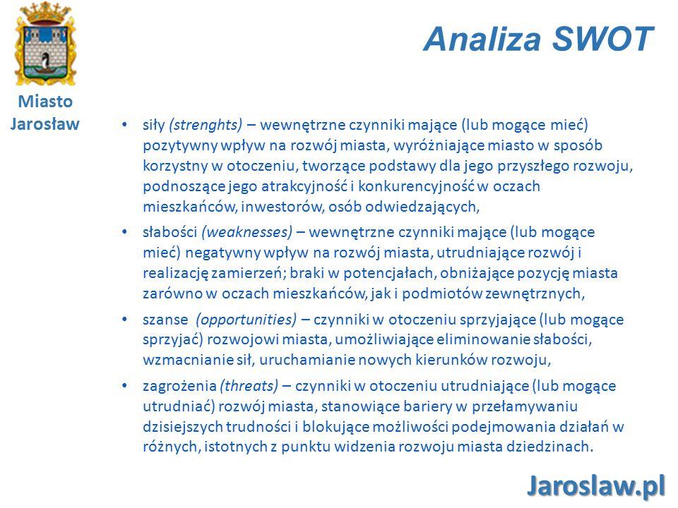 Miasto Jarosław Jaroslaw.pl Struktura strategiczna MISJA / WIZJAOBSZARY STRATEGICZNECELE PRIORYTETOWECELE SZCZEGÓŁOWEKIERUNKI DZIAŁAŃ
