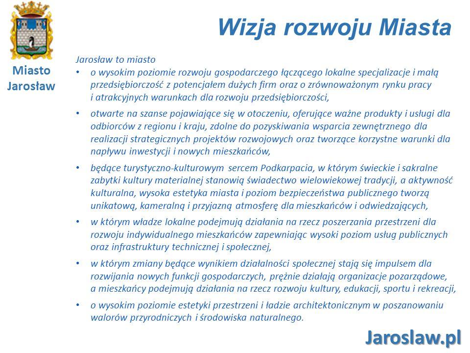 Miasto Jarosław Jaroslaw.pl Obszary strategiczne gospodarka turystyka i dziedzictwo kulturowe infrastruktura techniczna społeczeństwo i infrastruktura społeczna środowisko, przestrzeń i estetyka miasta
