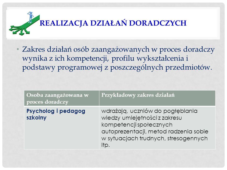 REALIZACJA DZIAŁAŃ DORADCZYCH Zakres działań osób zaangażowanych w proces doradczy wynika z ich kompetencji, profilu wykształcenia i podstawy programo