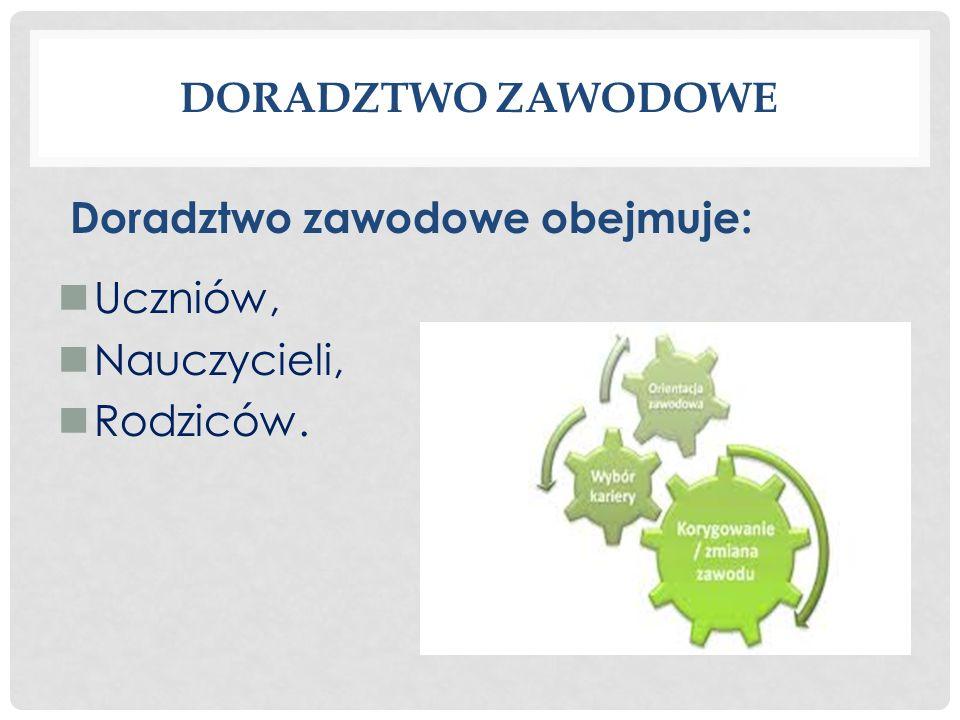 SZKOLNY DORADCA ZAWODOWY SZKOLNY DORADCA ZAWODOWY - osoba odpowiedzialna za organizację i funkcjonowanie wewnątrzszkolnego systemu doradztwa zawodowego.