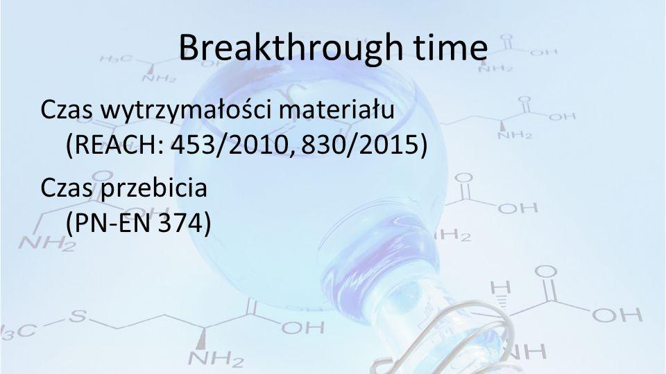 Breakthrough time Czas wytrzymałości materiału (REACH: 453/2010, 830/2015) Czas przebicia (PN-EN 374)