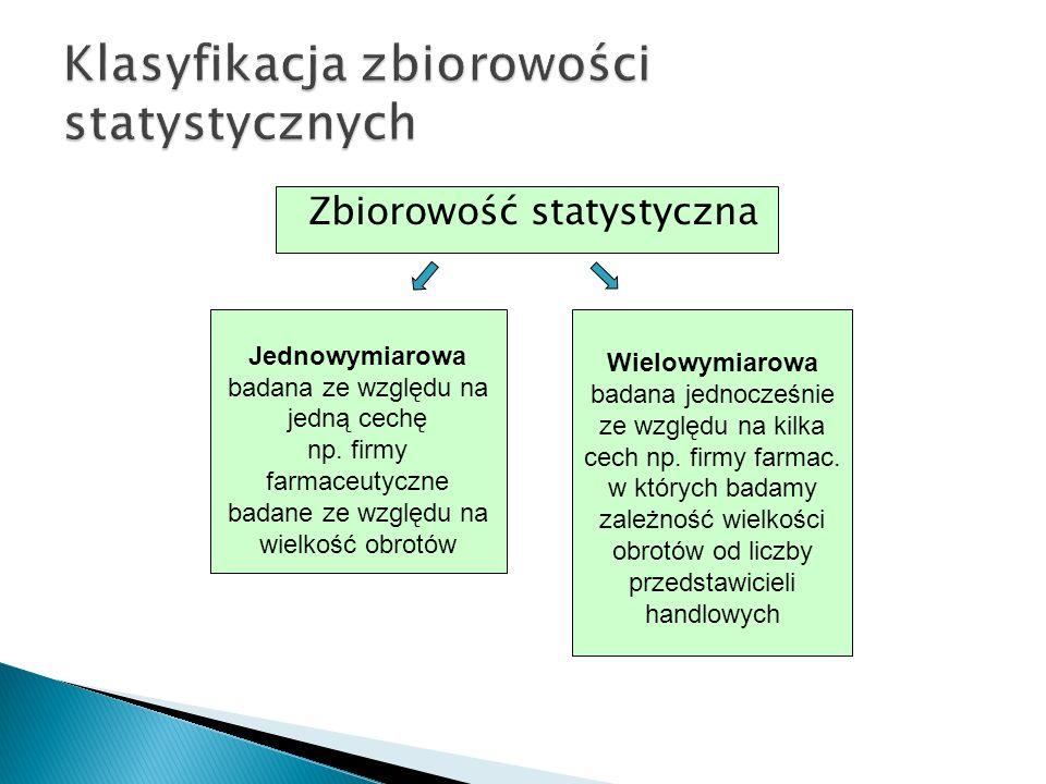 Zbiorowość statystyczna Jednowymiarowa badana ze względu na jedną cechę np. firmy farmaceutyczne badane ze względu na wielkość obrotów Wielowymiarowa