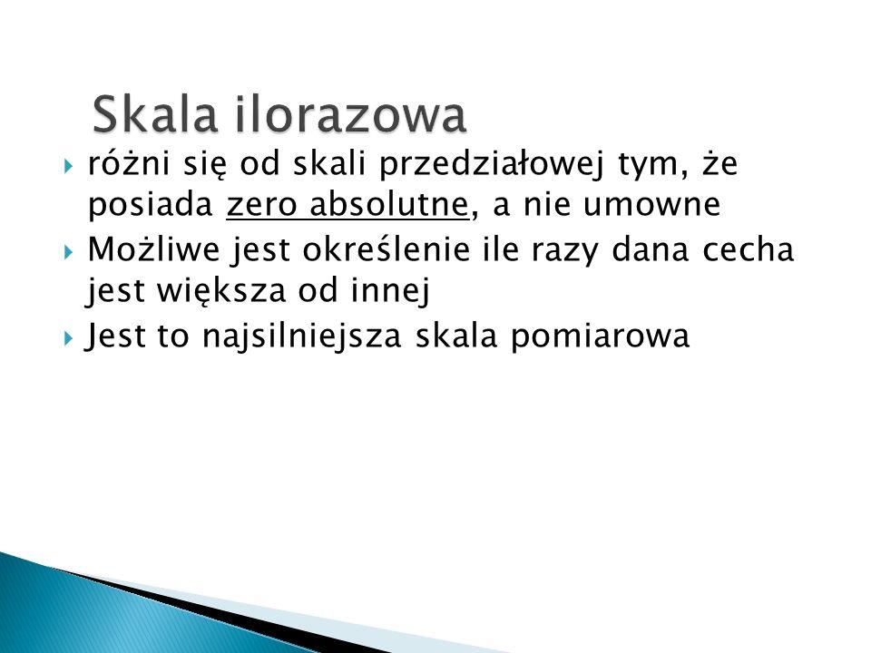  Przykład: liczba kandydatów na studia  Na Wydz.