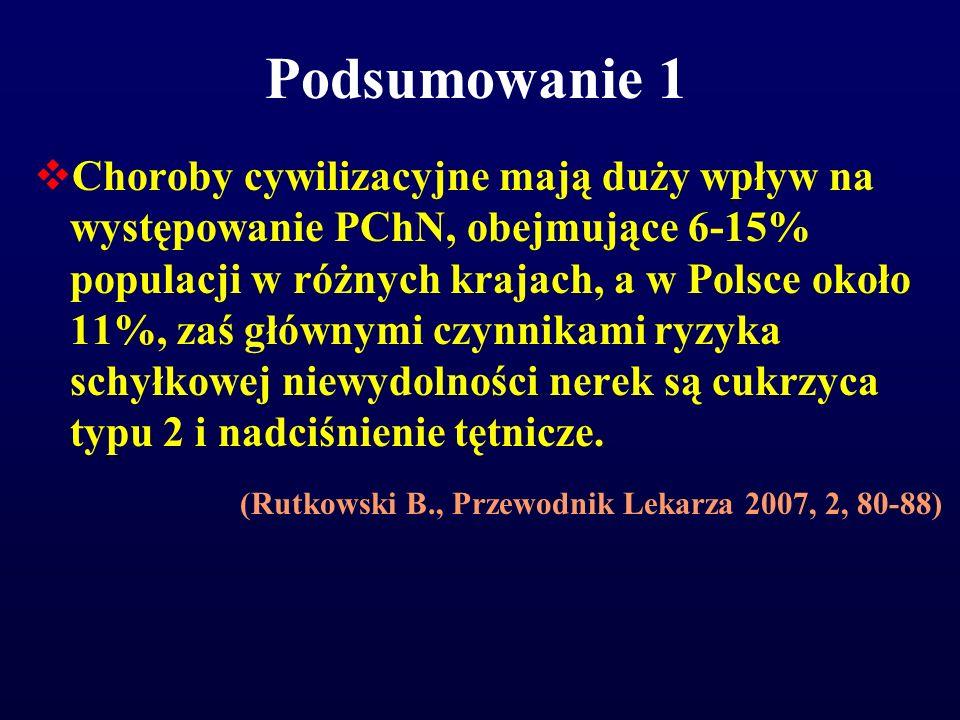 Podsumowanie 1  Choroby cywilizacyjne mają duży wpływ na występowanie PChN, obejmujące 6-15% populacji w różnych krajach, a w Polsce około 11%, zaś g