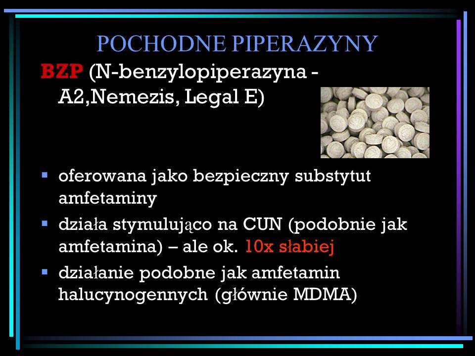 POCHODNE PIPERAZYNY BZP (N-benzylopiperazyna - A2,Nemezis, Legal E)  oferowana jako bezpieczny substytut amfetaminy  dzia ł a stymuluj ą co na CUN (podobnie jak amfetamina) – ale ok.