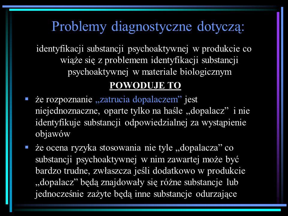 """identyfikacji substancji psychoaktywnej w produkcie co wiąże się z problemem identyfikacji substancji psychoaktywnej w materiale biologicznym POWODUJE TO  że rozpoznanie """"zatrucia dopalaczem jest niejednoznaczne, oparte tylko na haśle """"dopalacz i nie identyfikuje substancji odpowiedzialnej za wystąpienie objawów  że ocena ryzyka stosowania nie tyle """"dopalacza co substancji psychoaktywnej w nim zawartej może być bardzo trudne, zwłaszcza jeśli dodatkowo w produkcie """"dopalacz będą znajdowały się różne substancje lub jednocześnie zażyte będą inne substancje odurzające Problemy diagnostyczne dotyczą:"""
