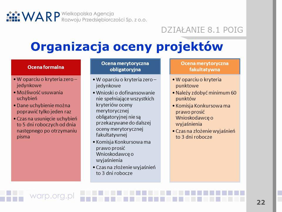 Organizacja oceny projektów Ocena formalna W oparciu o kryteria zero – jedynkowe Możliwość usuwania uchybień Dane uchybienie można poprawić tylko jede