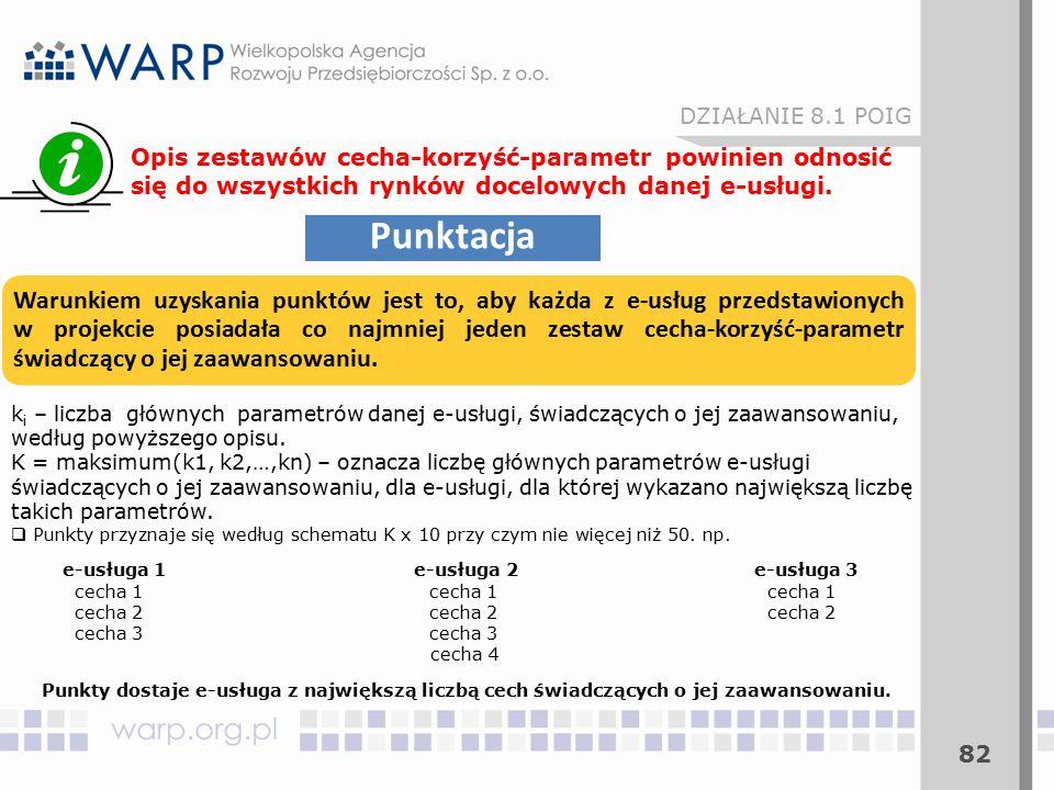 82 ≤ DZIAŁANIE 8.1 POIG k i – liczba głównych parametrów danej e-usługi, świadczących o jej zaawansowaniu, według powyższego opisu.