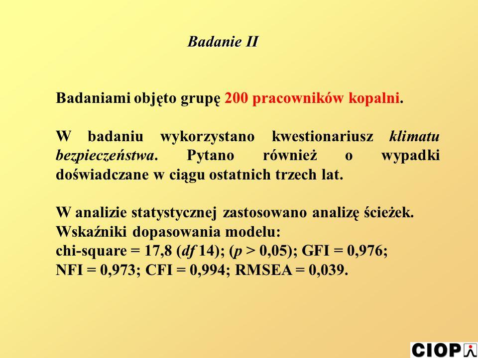 Badanie II Badaniami objęto grupę 200 pracowników kopalni.