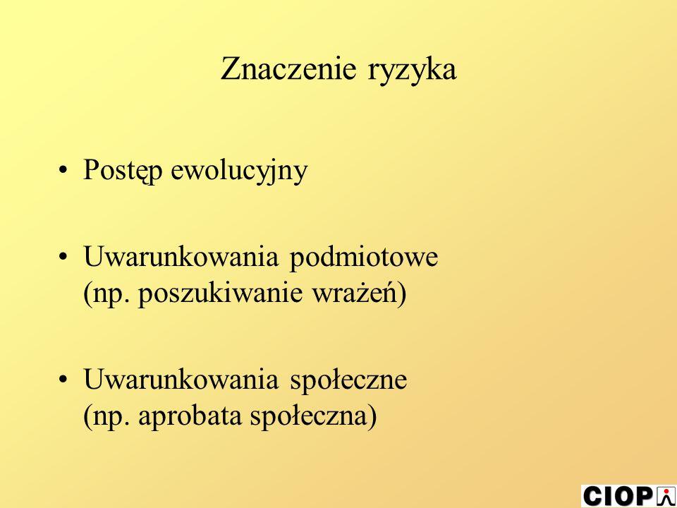 Znaczenie ryzyka Postęp ewolucyjny Uwarunkowania podmiotowe (np.