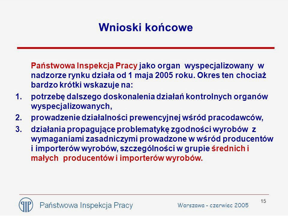 15 Wnioski końcowe Państwowa Inspekcja Pracy jako organ wyspecjalizowany w nadzorze rynku działa od 1 maja 2005 roku. Okres ten chociaż bardzo krótki