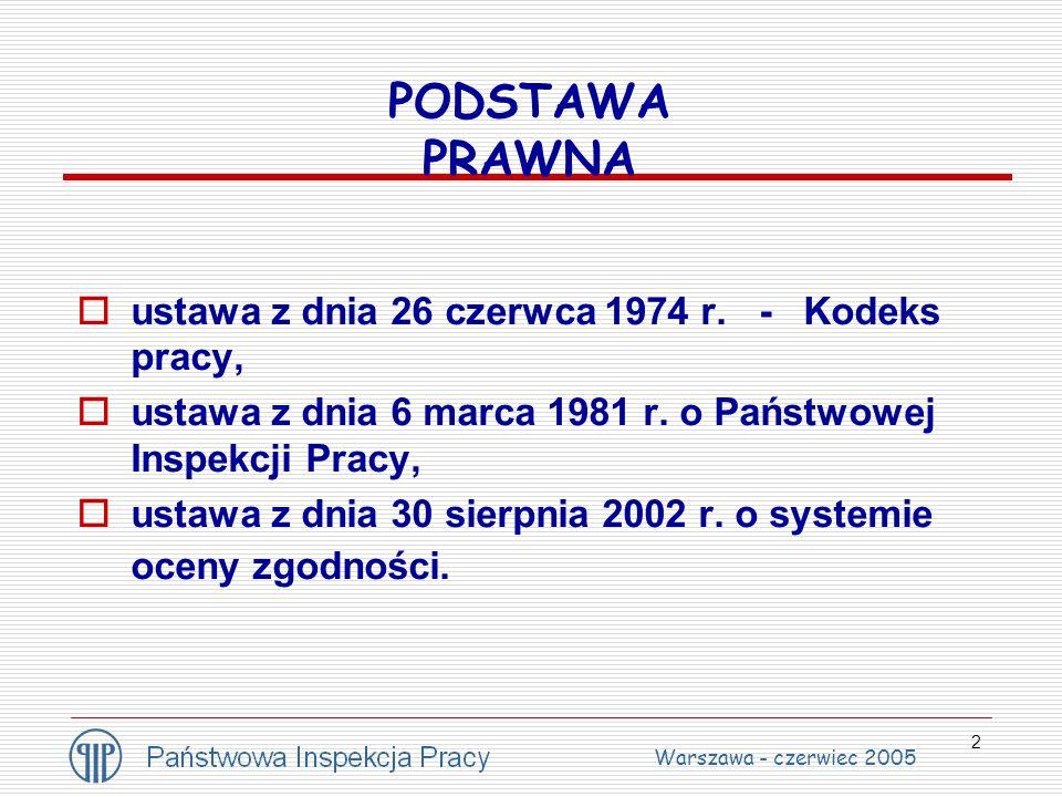 2  ustawa z dnia 26 czerwca 1974 r. - Kodeks pracy,  ustawa z dnia 6 marca 1981 r. o Państwowej Inspekcji Pracy,  ustawa z dnia 30 sierpnia 2002 r.