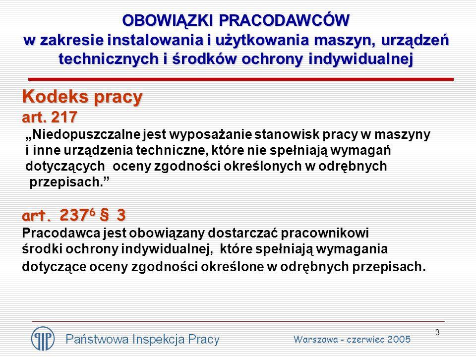 """3 OBOWIĄZKI PRACODAWCÓW w zakresie instalowania i użytkowania maszyn, urządzeń technicznych i środków ochrony indywidualnej Kodeks pracy art. 217 """"Nie"""