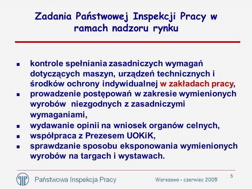 16 DZIĘKUJĘ ZA UWAGĘ Warszawa - czerwiec 2005