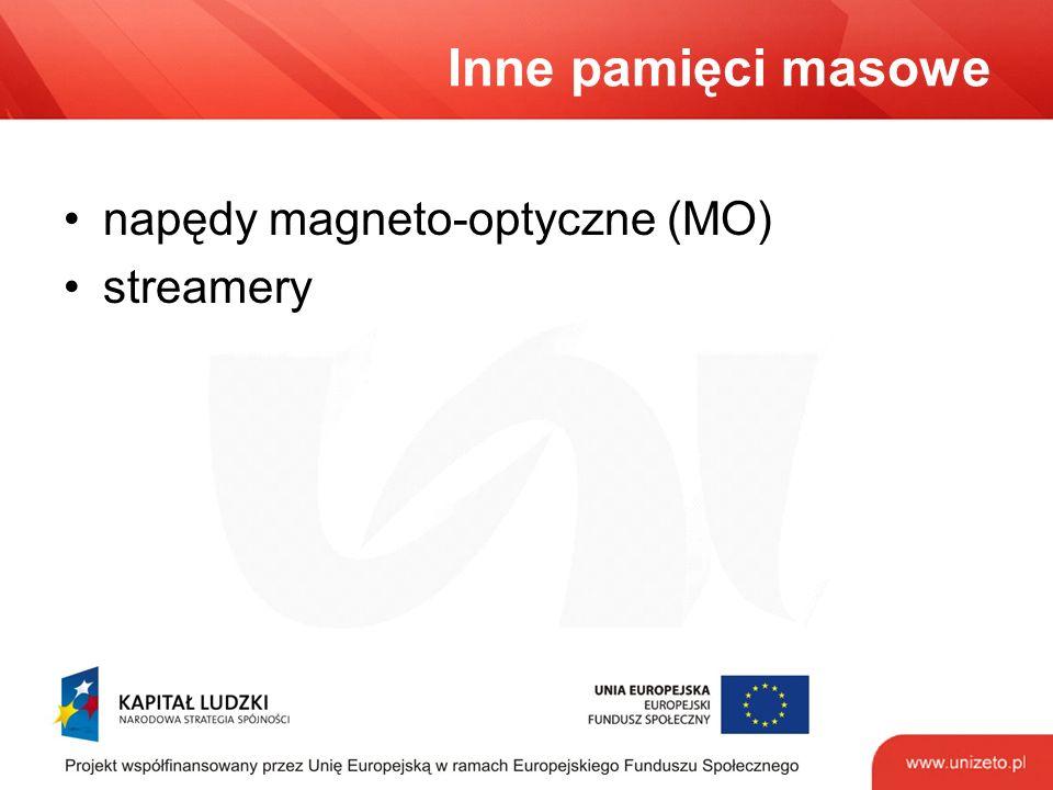 Inne pamięci masowe napędy magneto-optyczne (MO) streamery