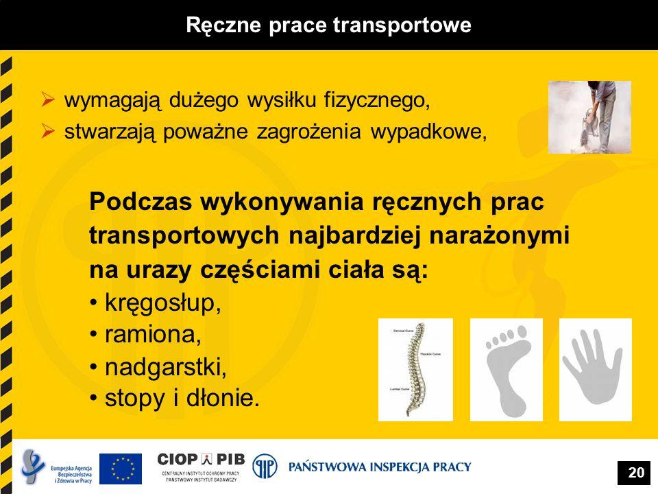 20 Ręczne prace transportowe  wymagają dużego wysiłku fizycznego,  stwarzają poważne zagrożenia wypadkowe, Podczas wykonywania ręcznych prac transpo