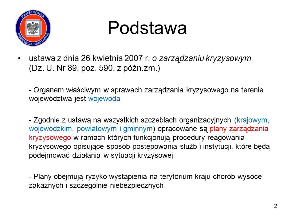 Podstawa ustawa z dnia 26 kwietnia 2007 r. o zarządzaniu kryzysowym (Dz.
