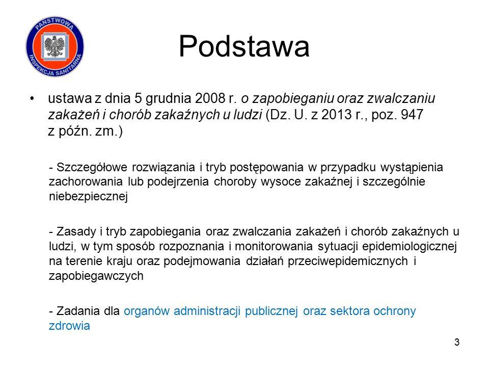 Podstawa ustawa z dnia 5 grudnia 2008 r.