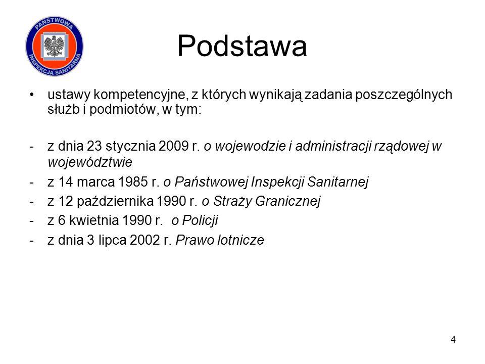 Podstawa ustawy kompetencyjne, z których wynikają zadania poszczególnych służb i podmiotów, w tym: -z dnia 23 stycznia 2009 r.