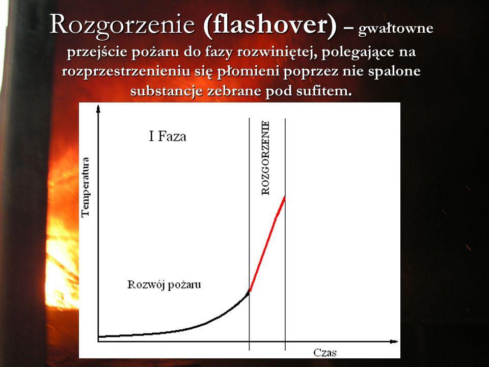Rozgorzenie (flashover) – gwałtowne przejście pożaru do fazy rozwiniętej, polegające na rozprzestrzenieniu się płomieni poprzez nie spalone substancje