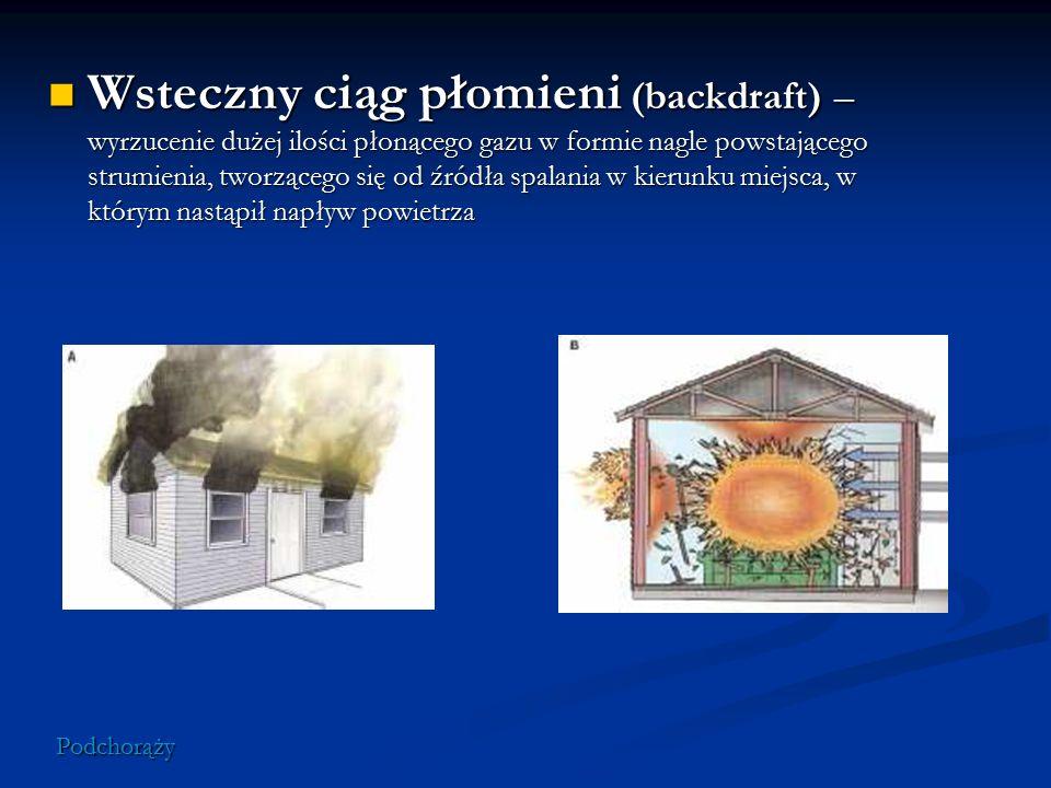 Wsteczny ciąg płomieni (backdraft) – wyrzucenie dużej ilości płonącego gazu w formie nagle powstającego strumienia, tworzącego się od źródła spalania