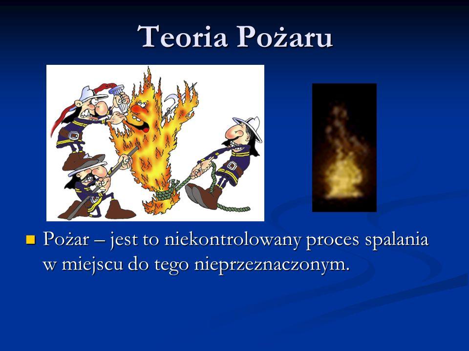 Teoria Pożaru Pożar – jest to niekontrolowany proces spalania w miejscu do tego nieprzeznaczonym. Pożar – jest to niekontrolowany proces spalania w mi