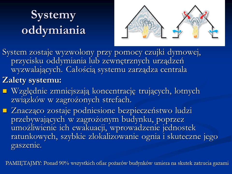 Systemy oddymiania System zostaje wyzwolony przy pomocy czujki dymowej, przycisku oddymiania lub zewnętrznych urządzeń wyzwalających. Całością systemu